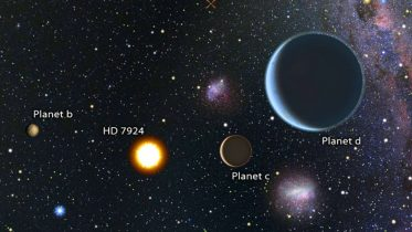 Stars Strip Away the Atmosphere of Super-Earths