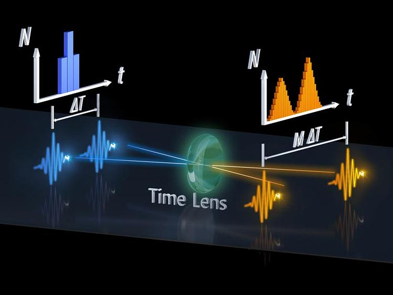 Time Lens Graphic
