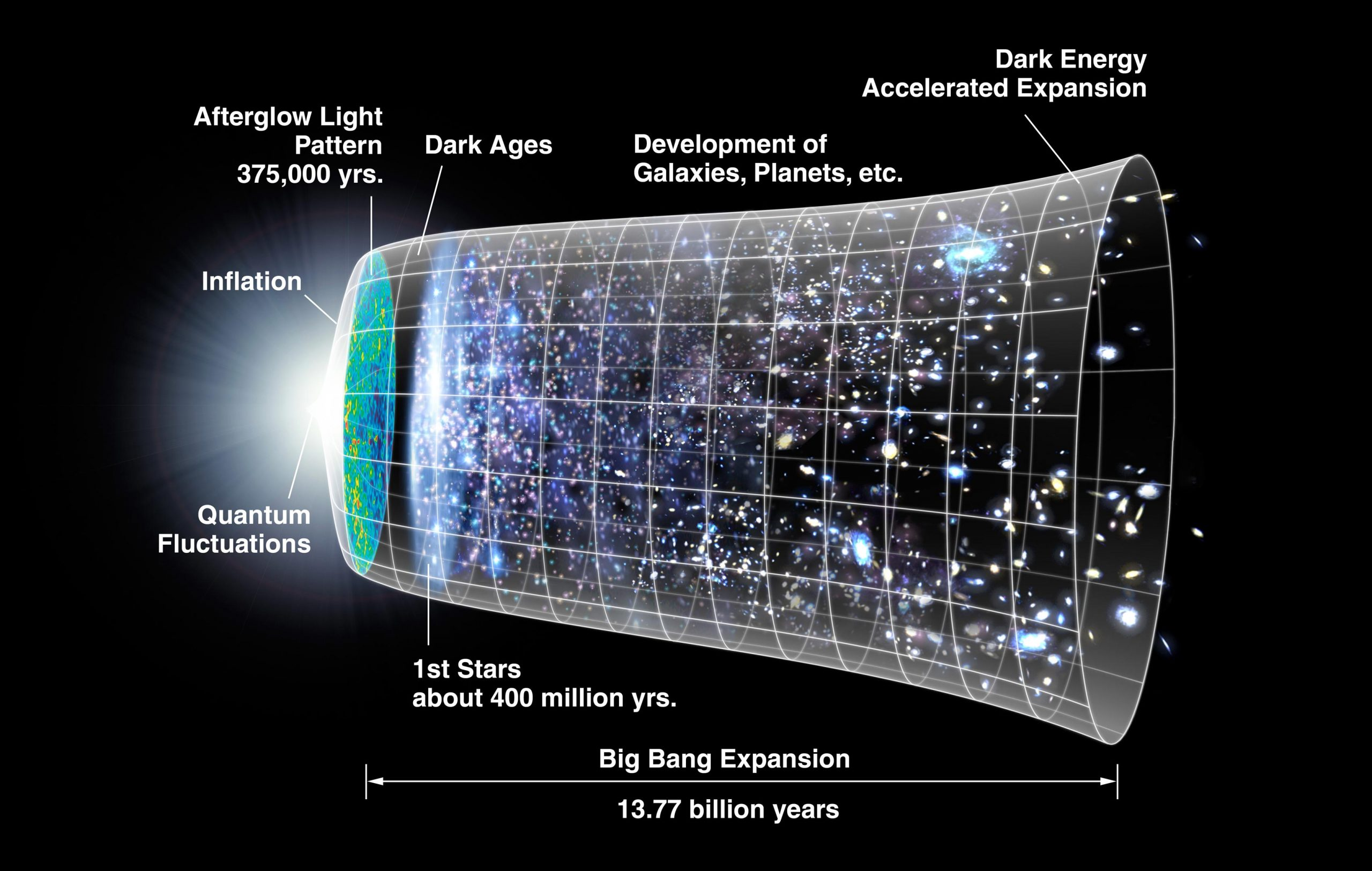 Hubble Constant Mystery – The Measurements of the Expansion of the Universe Don't Add Up