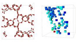 Tools for Identifying Effective Carbon Capture Technologies