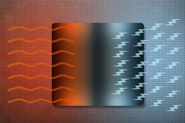 Topological Materials Boost the Efficiency of Thermoelectric Devices
