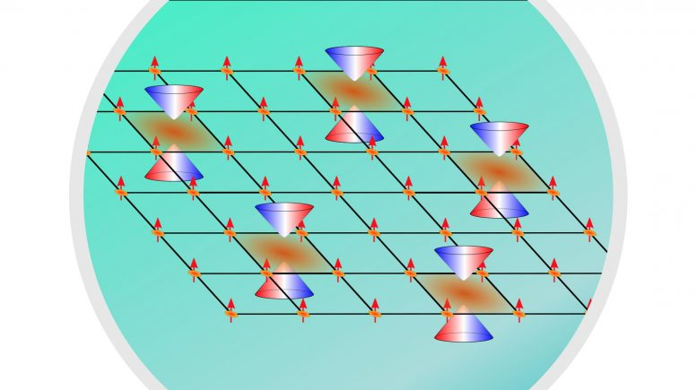 Topological Surface State With Energy Band Gap