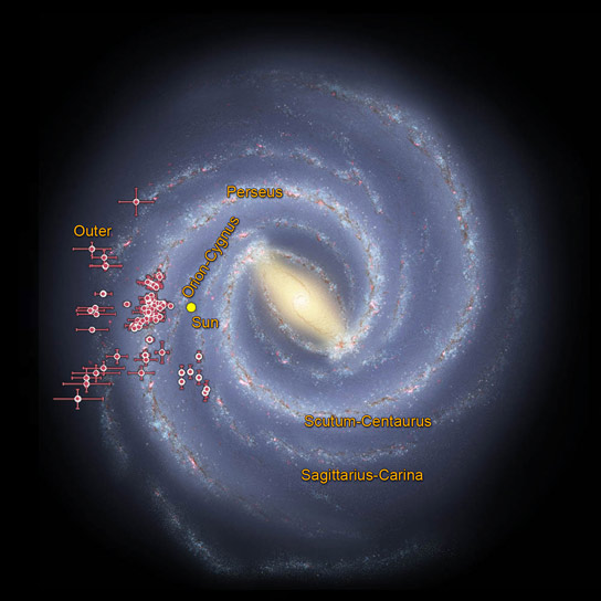 Tracing the Shape of the Milky Way