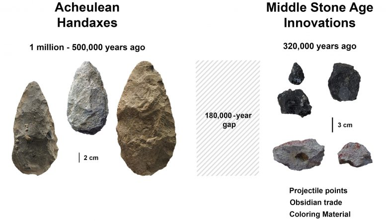 Transition From Stone Handaxes to New Technology