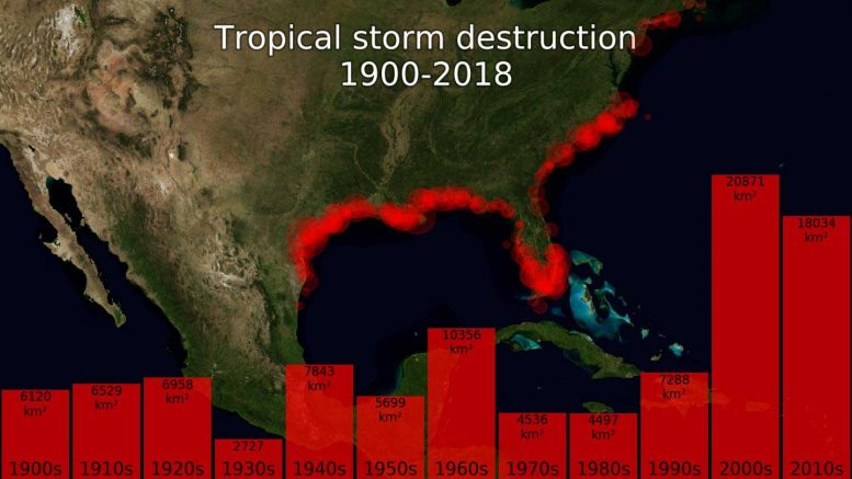 Tropical Storm Destruction Chart