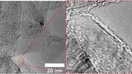 Turbostratic Flash Graphene From Tires