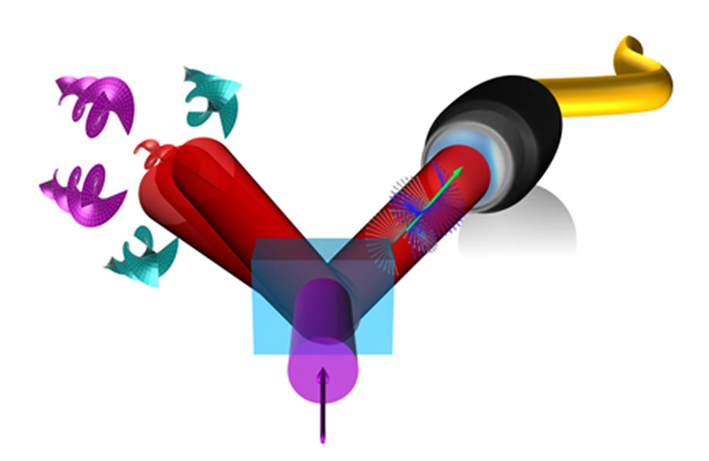 Multi-Dimensional Quantum Communications With Twisted Light Across Optical Fiber Networks - SciTechDaily