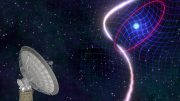 Two Spinning Stars Twisting Space and Time