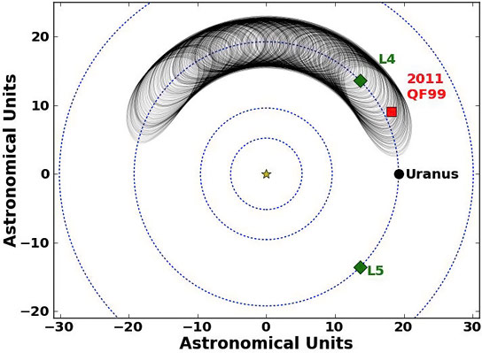 UBC Astronomers Discover Trojan Asteroid