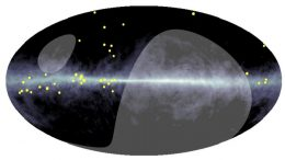 Ultra-High-Energy Gamma Ray Distribution