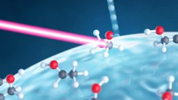 Ultrafast Glimpse of the Photochemistry of the Atmosphere