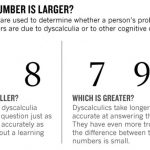 Understanding-Dyscalculia-How-the-Brain-Processes-Numbers