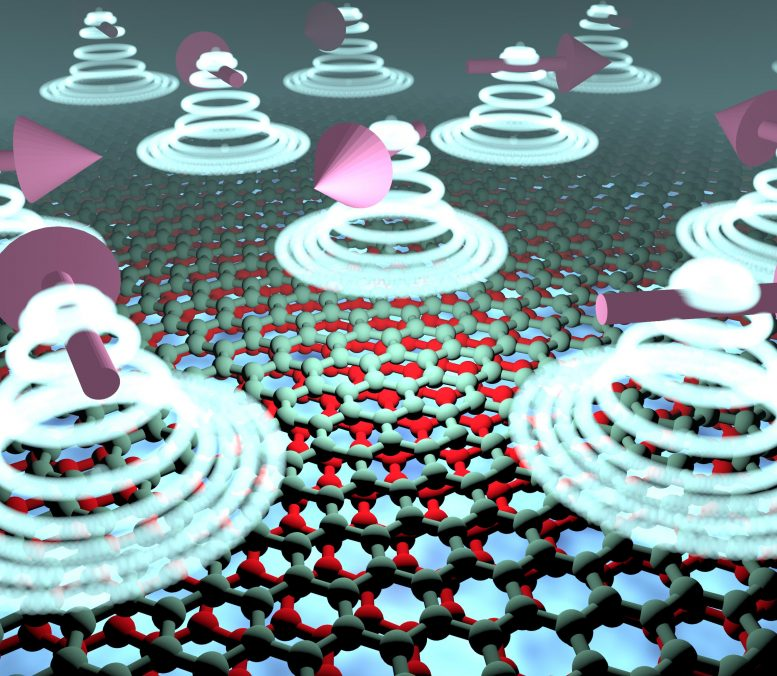 Valley-Spiral in Magnetically Encapsulated Twisted Bilayer Graphene