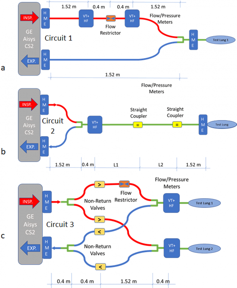 Ventilator Circuits