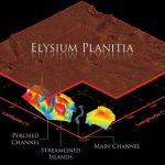 Visualization of Buried Marte Vallis Channels