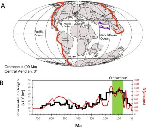 Volcanic Ash as a Driver of Enhanced Organic Carbon Burial in the Cretaceous