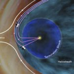 Voyager 1 Encounters New Region in Deep Space