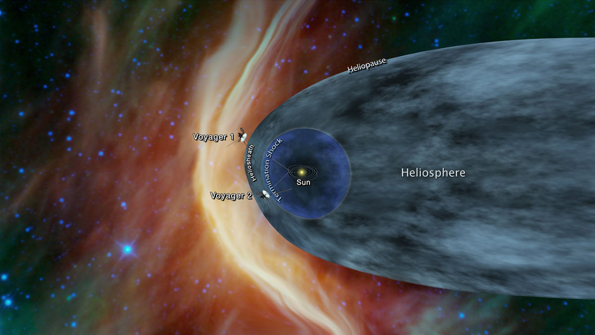 Hear the Eerie Sounds of Interstellar Space Captured by NASA's Voyager