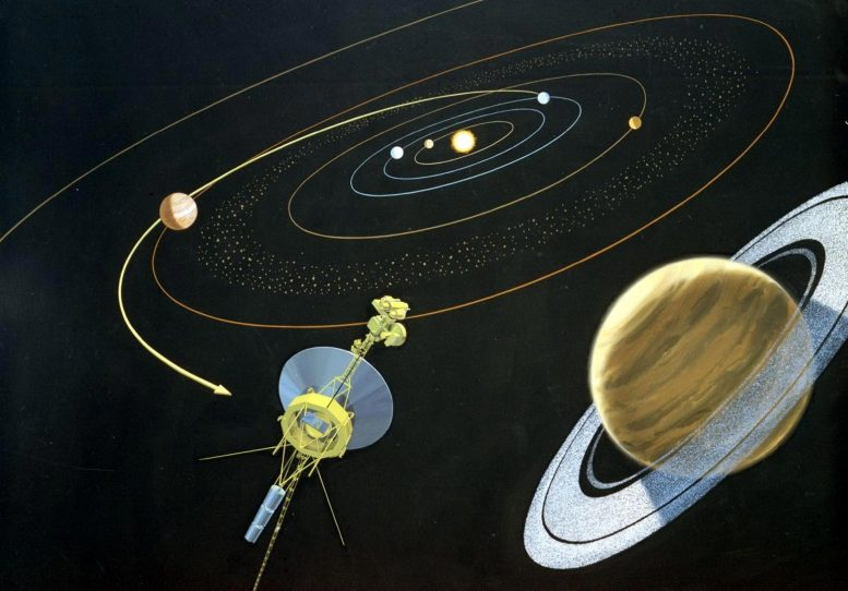 Voyager Gravity Assist