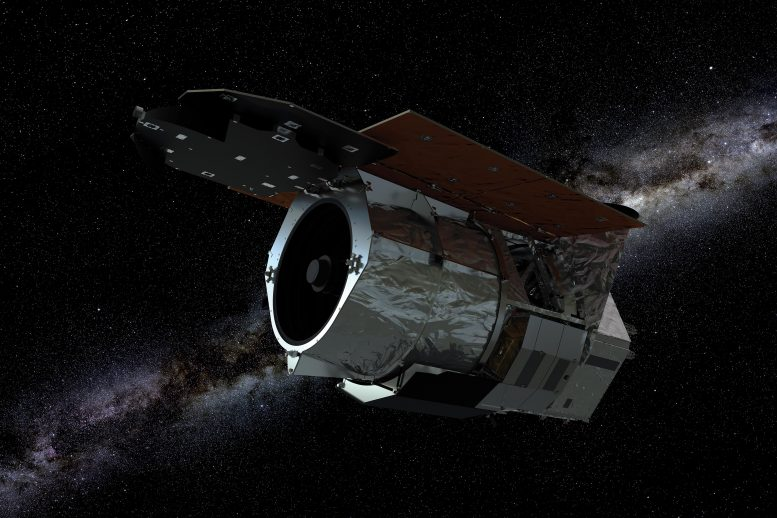 WFIRST Spacecraft