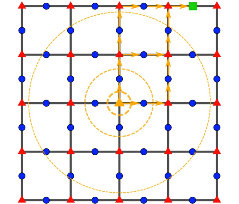Wang-Hazzard Commutativity Graph