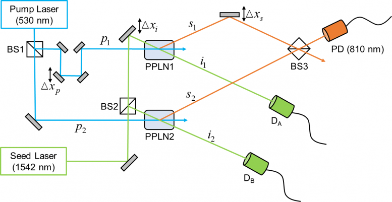 Wave-Particle Duality Figure 1
