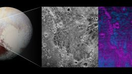 What's Eating Pluto's Surface
