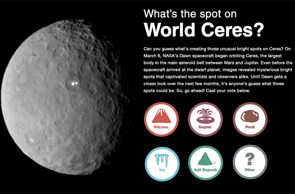 What Are the Bright Spots on Ceres