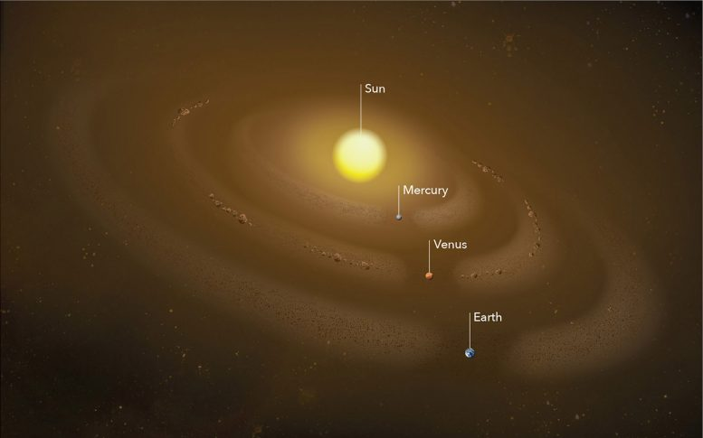 What Scientists Found After Sifting Through Dust in the Solar System