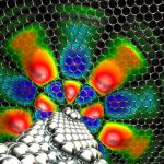 Whispering Gallery Effect Confines Electrons