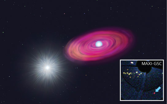 White Dwarf Undergoes a Short Lived Nova Explosion