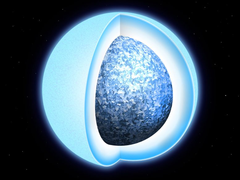 White Dwarf With Crystallized Solid Core