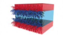 Yale Breakthrough in Nanostructured Materials