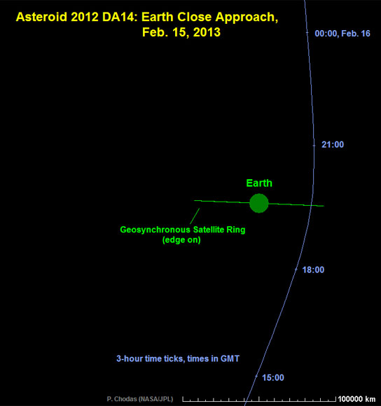 asteroid approach - photo #29