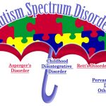 autism-spectrum-disorders