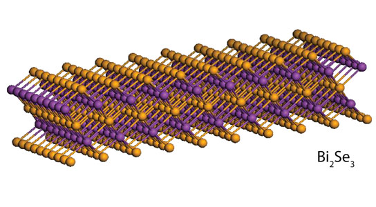 basic structural unit for bismuth selenide is a five-layer sandwich