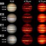 changes roiling the atmosphere of Jupiter