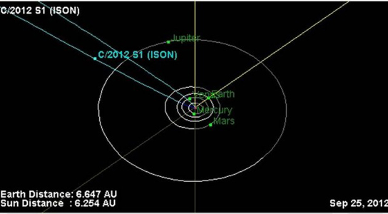 comet-ison-location