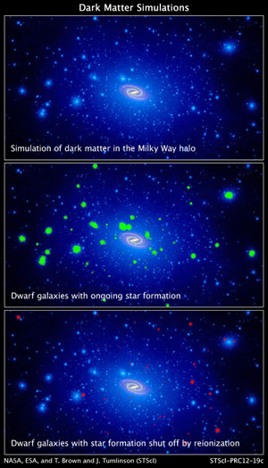 computer simulations show a swarm of dark matter clumps around our Milky Way galaxy