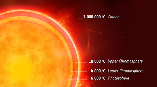 cool-layer-in-the-atmosphere-of-Alpha-Centauri-A