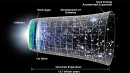 dark-energy-expansion