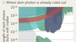 dark-photon-search