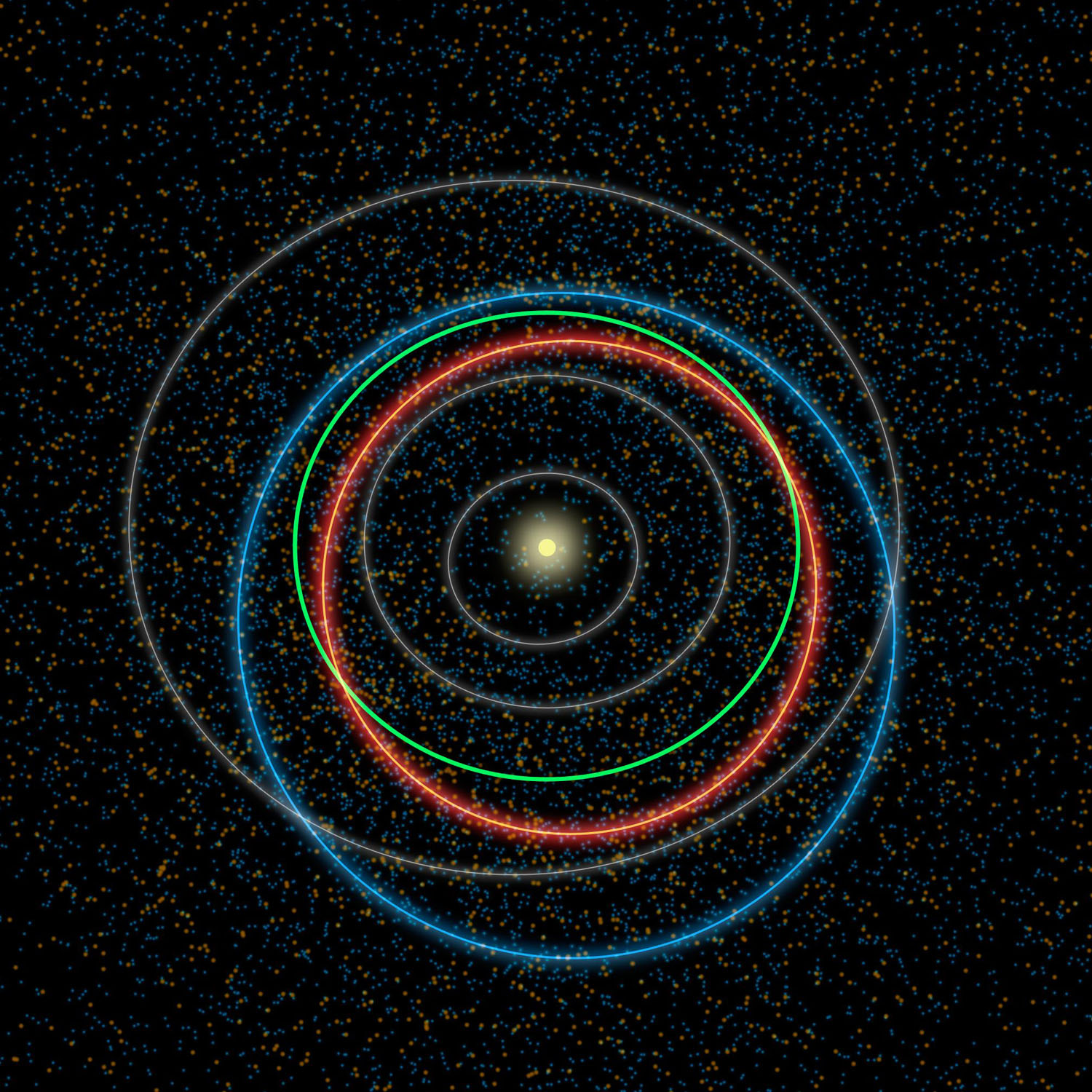 differences between orbits of a typical near-Earth asteroid (blue) and a potentially hazardous asteroid, or PHA