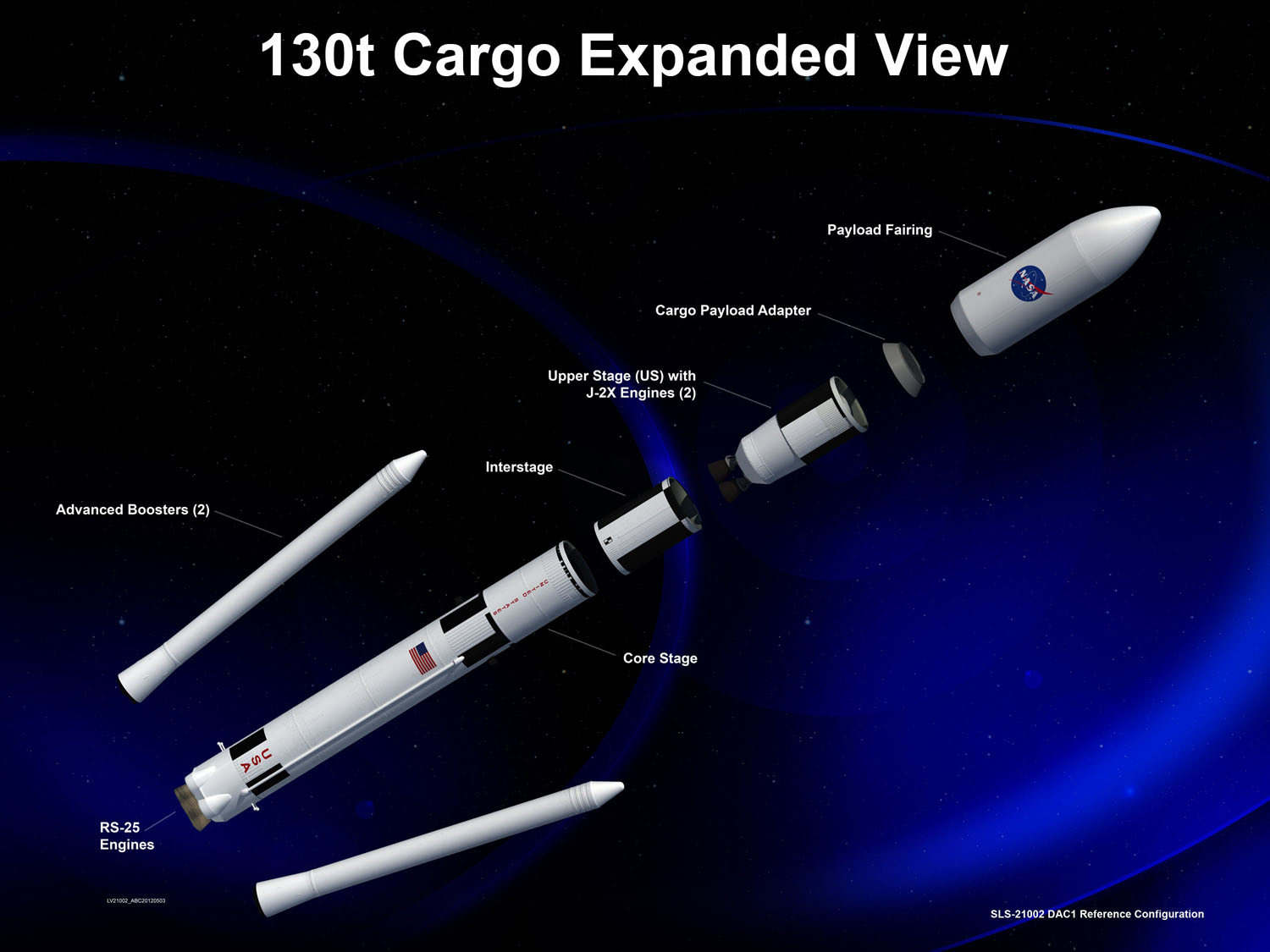 expanded view of an artist rendering of the 130 metric ton configuration of NASA's Space Launch System