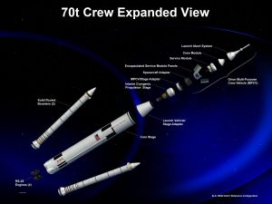 expanded view of an artist rendering of the 70-metric-ton configuration of NASA's Space Launch System