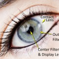 eye enhancing virtual reality contact lenses