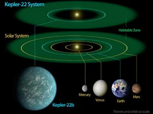 habitable-zones-kepler