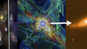 how the Universe is thought to have evolved