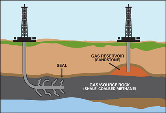 Why Natural Gas Is Better Than Coal And Oil