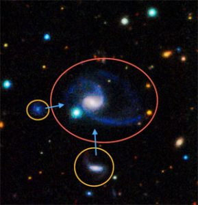 match to the Milky Way system found in survey